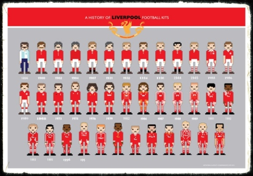 buy popular 08293 b6d13 A Pixelated History Of Liverpool FC Kits | great red north ...