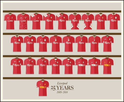 25 years of Liverpool kits shirts 1989 - 2014